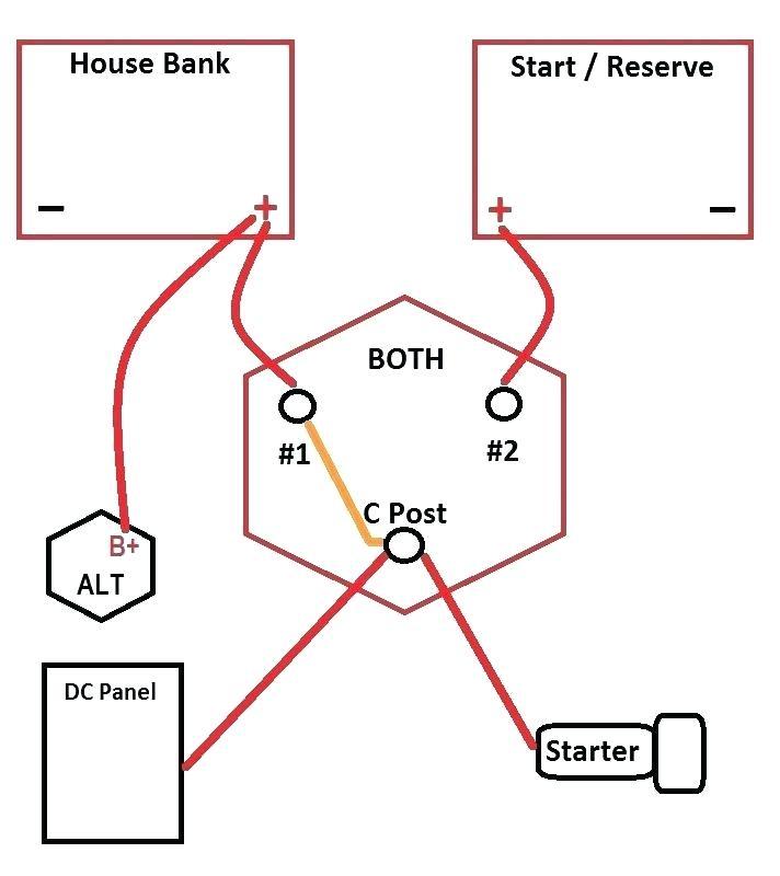 Perko Wiring Diagram