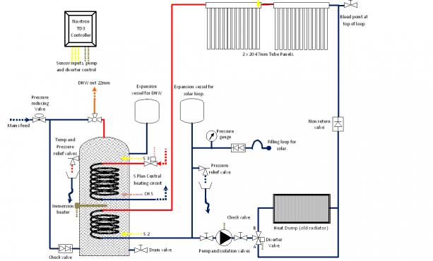 rv7908 fire alarm wiring diagram pdf wiring diagram