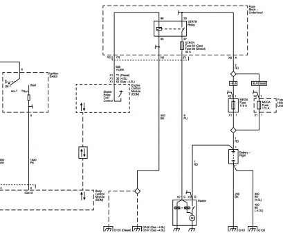 1986 Chevy Truck Starter Wiring Diagram - Wiring Diagram ...