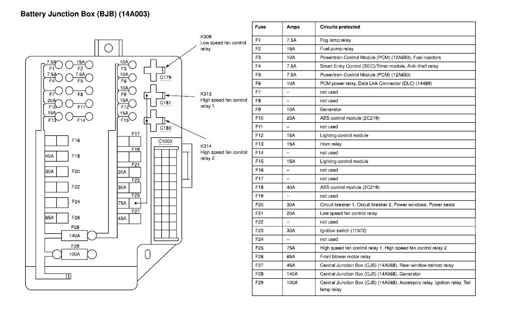 [DIAGRAM_3US]  DV_3539] 1997 Nissan Maxima Fuse Box Wiring Diagram | Wiring Diagram For 97 Nissan Maxima |  | Hila Sheox Pendu Cosa Numap Mohammedshrine Librar Wiring 101