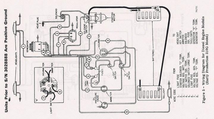 KS_4273] Deere Wiring HarnessOtene Norab Nekout Expe Nnigh Benkeme Mohammedshrine Librar Wiring 101