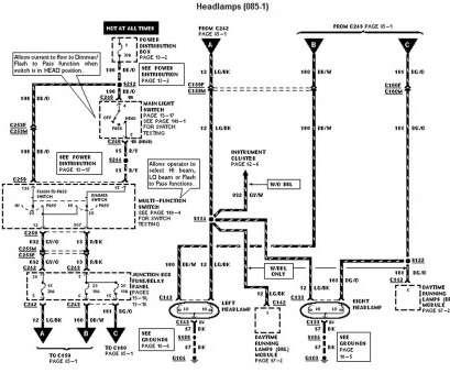 Wondrous 1998 F150 Starter Wiring Diagram Perfect 1984 Ford F150 Starter Wiring Cloud Apomsimijknierdonabenoleattemohammedshrineorg