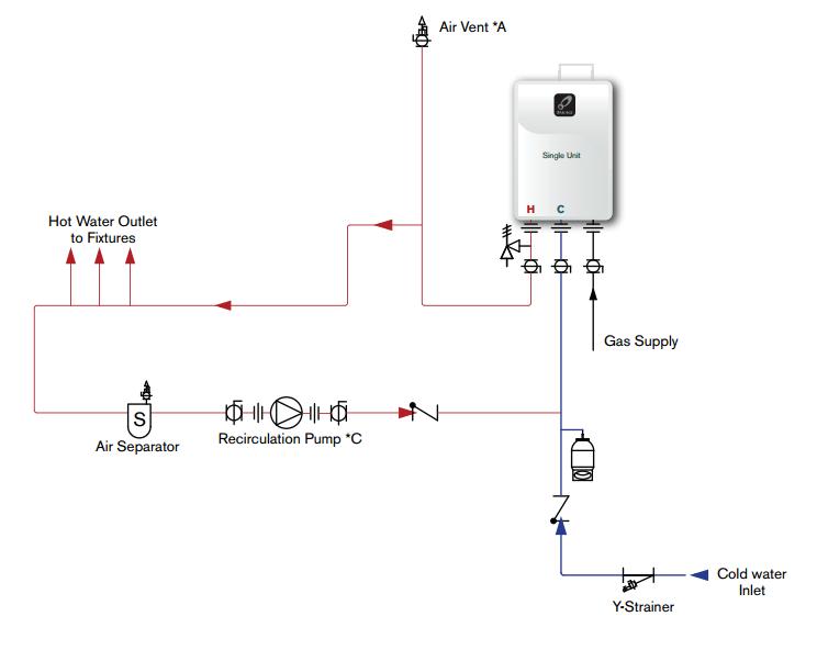 Excellent Application Diagrams Professionals Takagi Tankless Water Heaters Wiring Cloud Icalpermsplehendilmohammedshrineorg