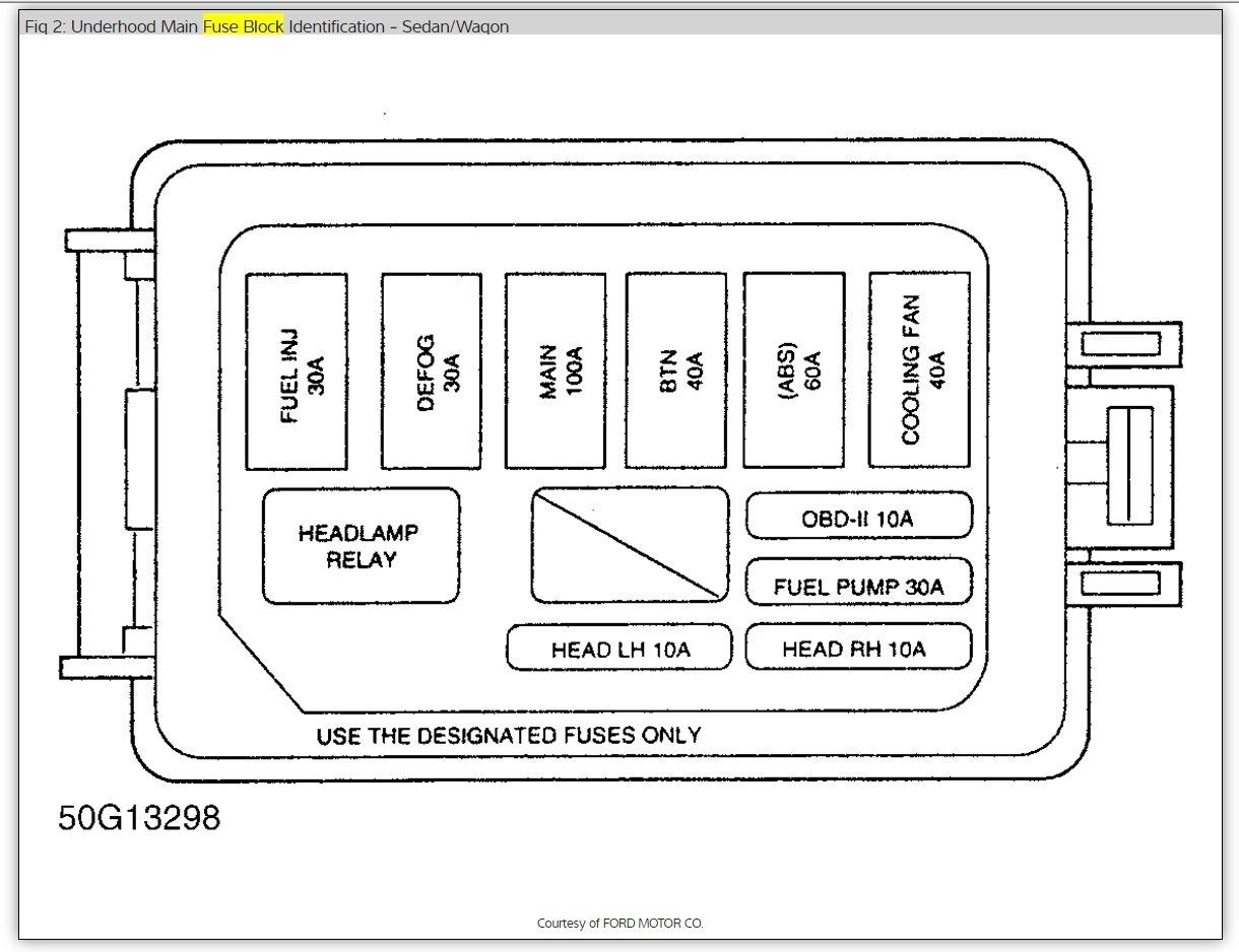 Cool 1997 Mercury Tracer Fuse Box Diagram Wiring Schematic Wiring Diagram Wiring Cloud Vieworaidewilluminateatxorg