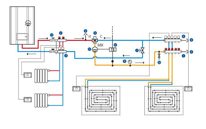 de_8166] underfloor heating thermostat wiring diagram underfloor heating  wiring free diagram  inifo chim isra mohammedshrine librar wiring 101