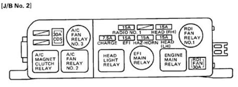 [SODI_2457]   BC_6398] 1988 Toyota Camry Fuse Box Diagram Image Details Free Diagram | 1988 Toyota Camry Fuse Diagram |  | Isop Peted Lopla Xaem Bdel Vira Otene Phae Mohammedshrine Librar Wiring 101