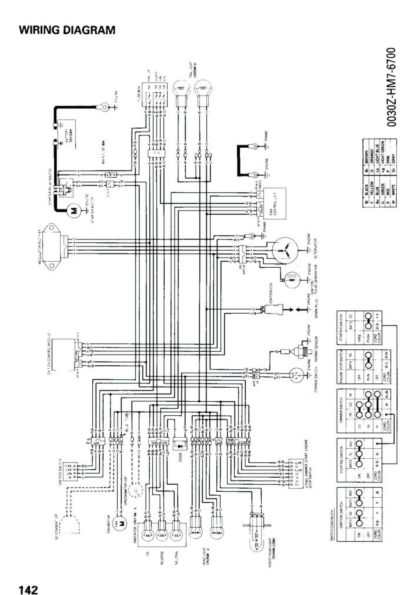 ZL_1553] Honda Trx 400 Foreman Wiring Diagram Wiring DiagramTacle Aeocy Tran Boapu Mohammedshrine Librar Wiring 101