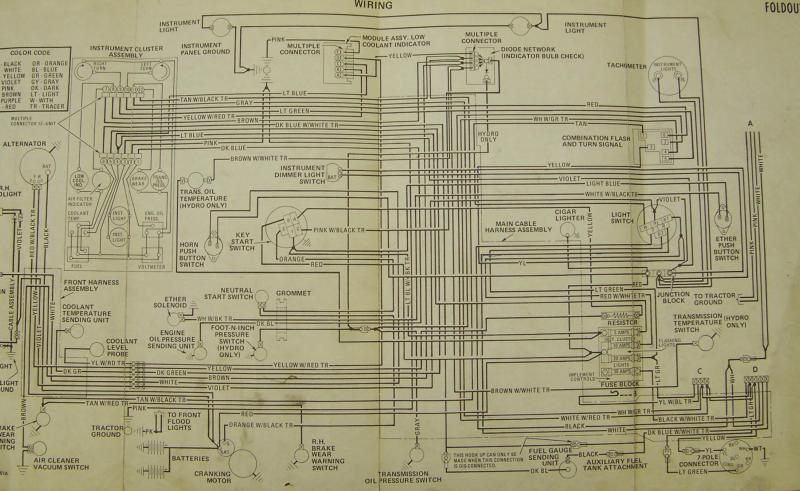 Ih 574 Wiring Diagram