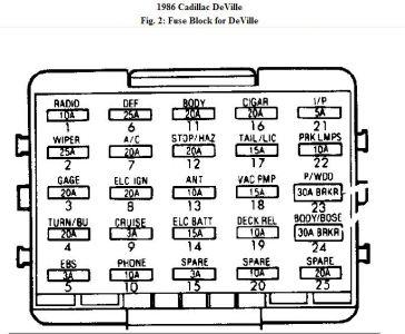1989 Cadillac Deville Fuse Box - For A 99 Vw Cabrio Fuse Diagram | Bege  Wiring Diagram | 1989 Cadillac Deville Fuse Box |  | Bege Wiring Diagram