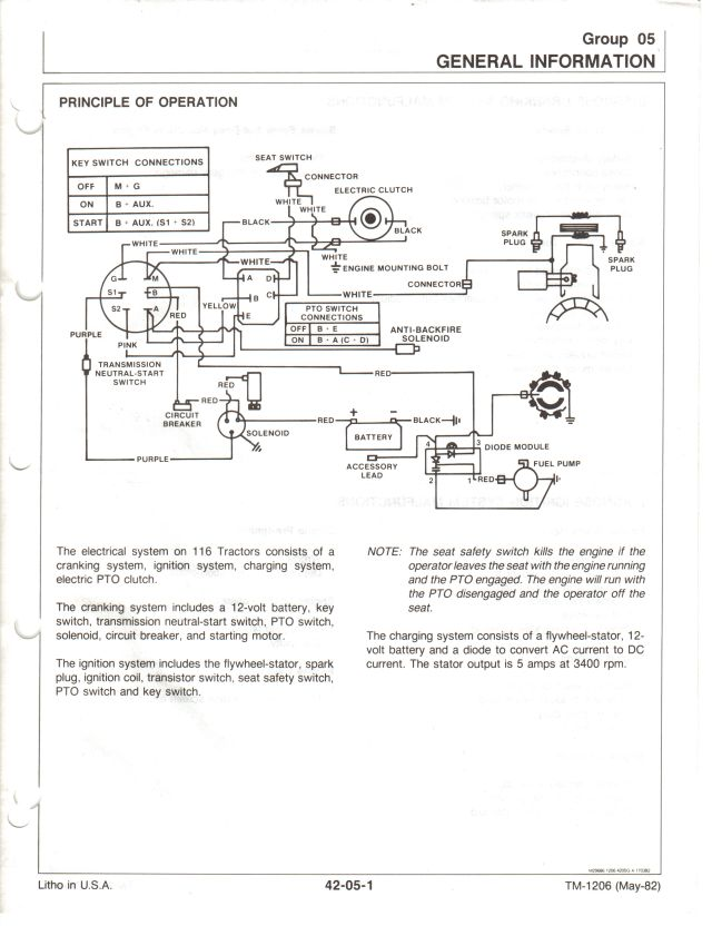 Enjoyable John Deere 235 Wiring Diagram Wiring Diagram Wiring Cloud Apomsimijknierdonabenoleattemohammedshrineorg