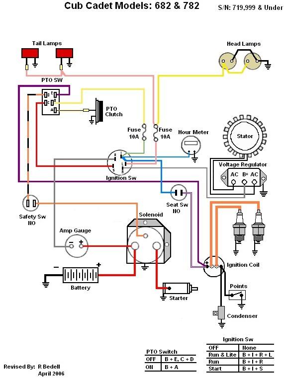[CSDW_4250]   RF_0424] Wire Diagram For Cub Cadet 682 Wiring Diagram | Cub Cadet Lt1045 Wiring Diagram Charging System |  | Umng Usly Targ Weasi Intel Monoc Iosco Bemua Mohammedshrine Librar Wiring  101