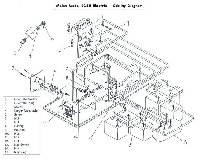 11 Top 1990 Ezgo Wiring Diagram Wiring Diagram Corsa Corsa Pasticceriagele It