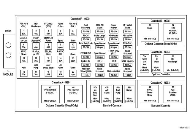 2007 jeep grand cherokee fuse panel diagram - wiring diagram schematic  mine-visit - mine-visit.aliceviola.it  aliceviola.it