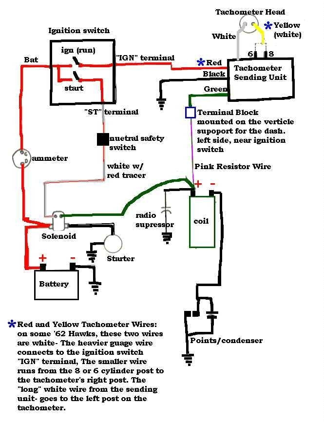 Auto Gauge Tach Wiring Diagram from static-resources.imageservice.cloud
