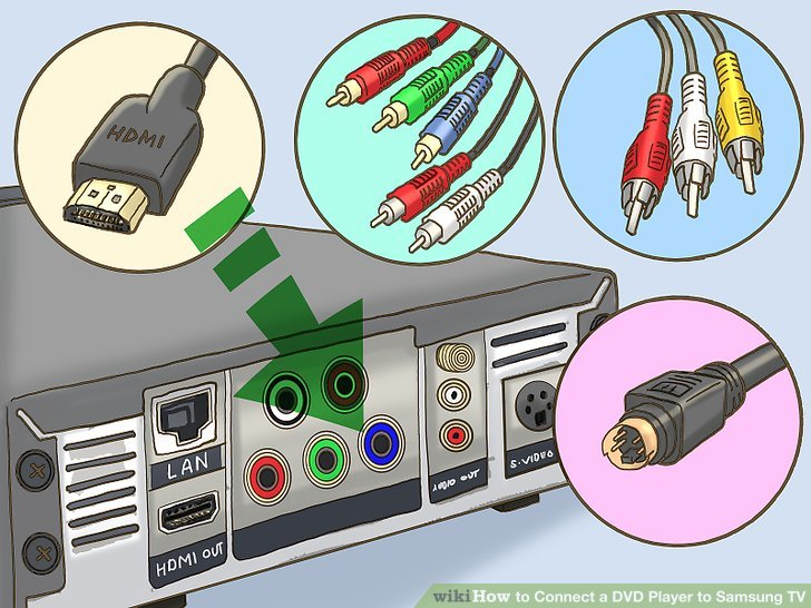 Fine How To Connect A Dvd Player To Samsung Tv 4 Steps With Pictures Wiring Cloud Orsalboapumohammedshrineorg
