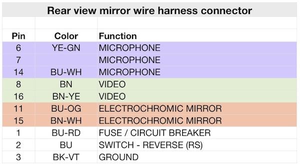RX_5349] Wiring Diagram Auto Dimming Rear View Mirror Ford F150 Forum Schematic  WiringOstom Shopa Mohammedshrine Librar Wiring 101