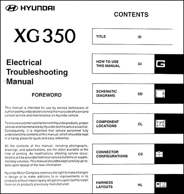 2003 hyundai accent wiring diagrams hyundai xg350 wiring diagram wiring diagram data  hyundai xg350 wiring diagram wiring