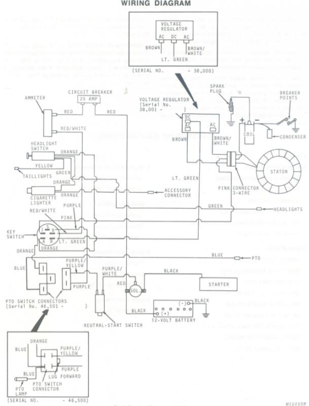 John Deere 140 Hydrostatic Tractor Operator U0026 39 S Manual Manual Guide