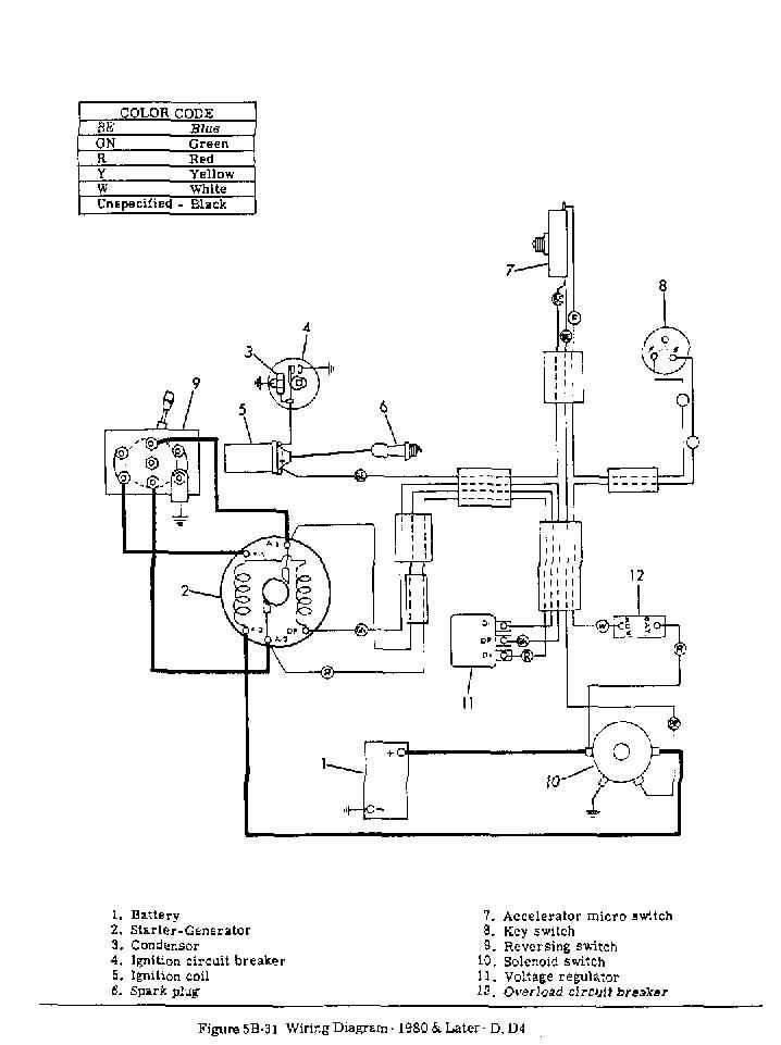zz1955 club car wiring diagram 8 basic ignition wiring
