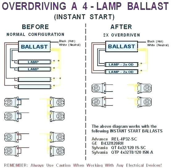 4 Lamp F96t12 Ballast Wiring Diagram 2005 Silverado Trailer Wiring Diagram Begeboy Wiring Diagram Source