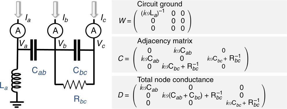 Strange Topolectrical Circuits Communications Physics Wiring Cloud Cranvenetmohammedshrineorg
