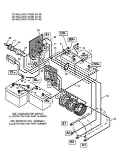 Fantastic 1972 Cushman Golf Cart Wiring Diagram Wiring Diagram Tutorial Wiring Cloud Onicaalyptbenolwigegmohammedshrineorg
