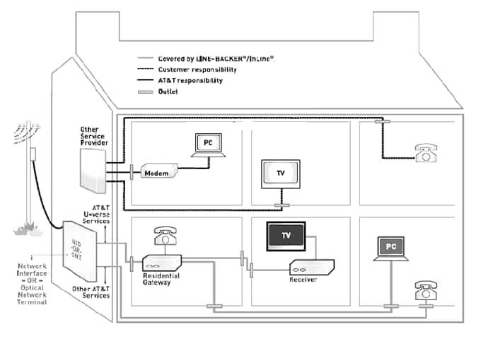 Super Shop Wiring Layout Wiring Diagram Tutorial Wiring Cloud Onicaalyptbenolwigegmohammedshrineorg