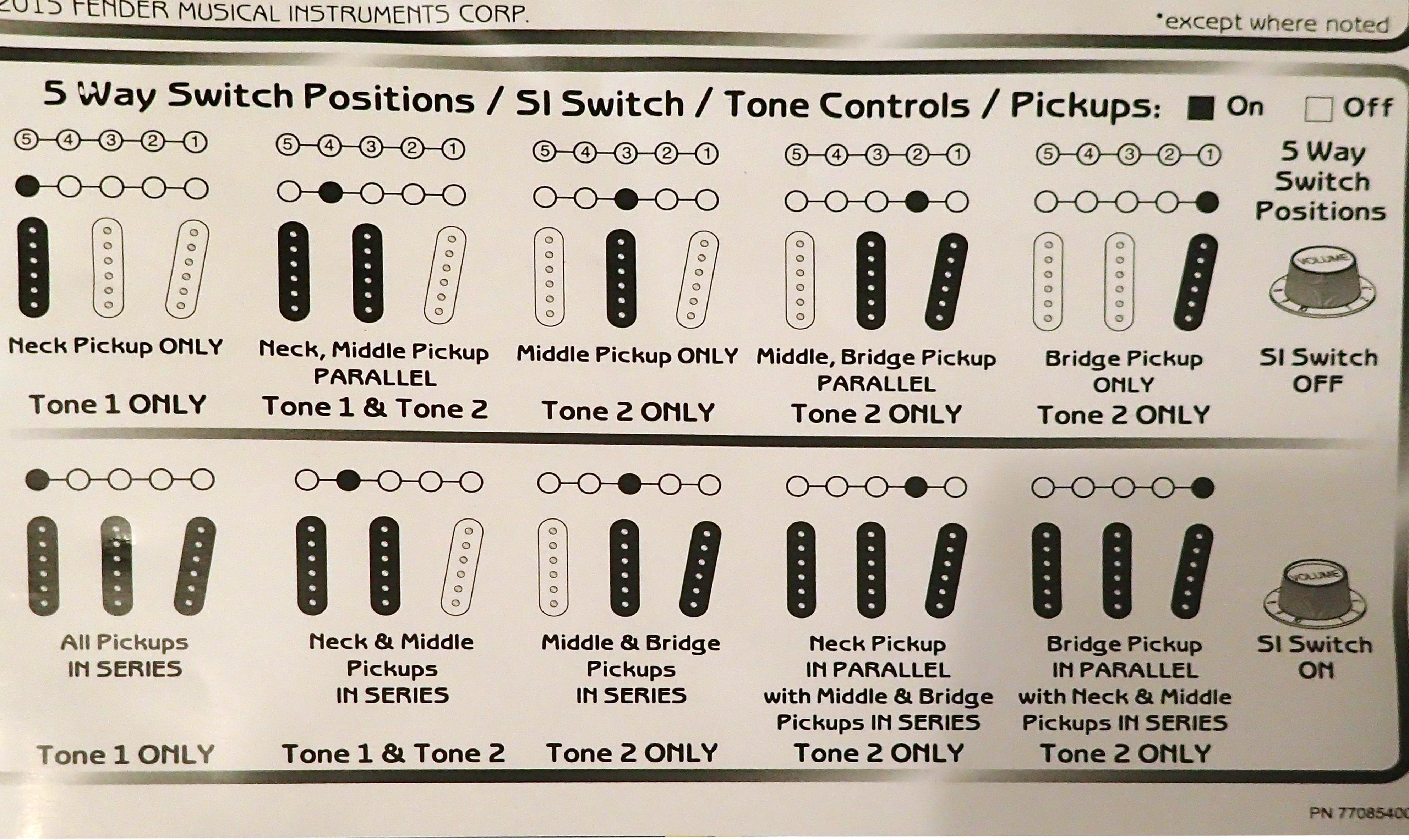 Pleasing Fender Elite Stratocaster Close Up Review Tonymckenzie Com Wiring Cloud Icalpermsplehendilmohammedshrineorg