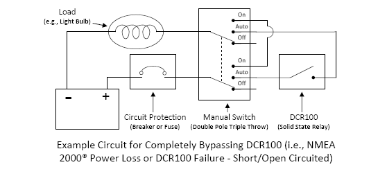 Superb Override Switch Wiring Diagram Wiring Diagram Wiring Cloud Dulfrecoveryedborg