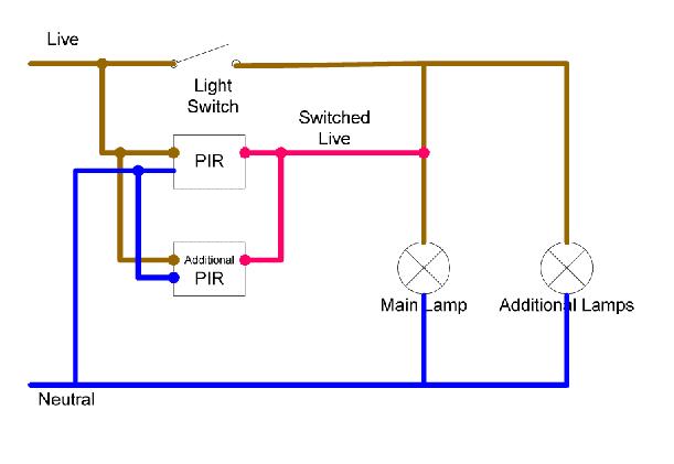 Prime Pir Wiring Diagram Boxes Ddnss De Wiring Cloud Itislusmarecoveryedborg