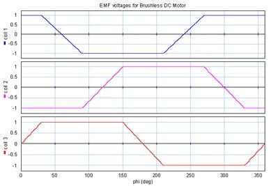 Wondrous 20 Sim Webhelp Toolboxes Mechatronics Toolbox Servo Motor Wiring Cloud Rometaidewilluminateatxorg