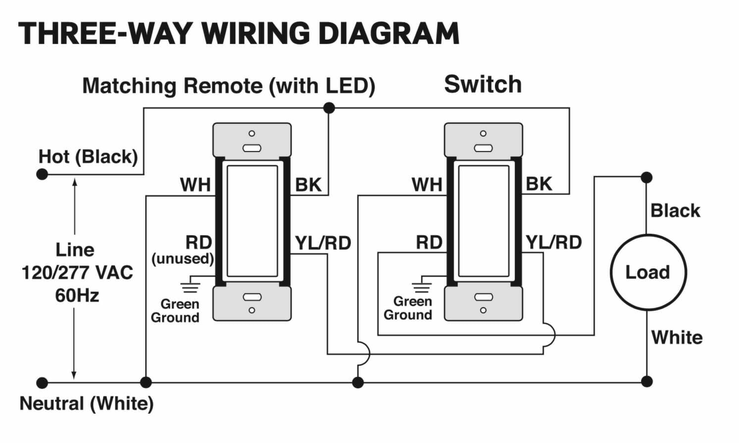 Leviton Single Pole Switch Wiring Diagram from static-resources.imageservice.cloud