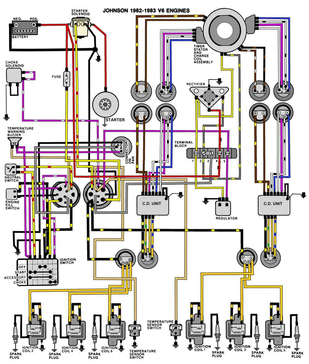 Ww 4332 Outboard Motor Wiring Diagram On Mercury Outboard Control Box Wiring Download Diagram