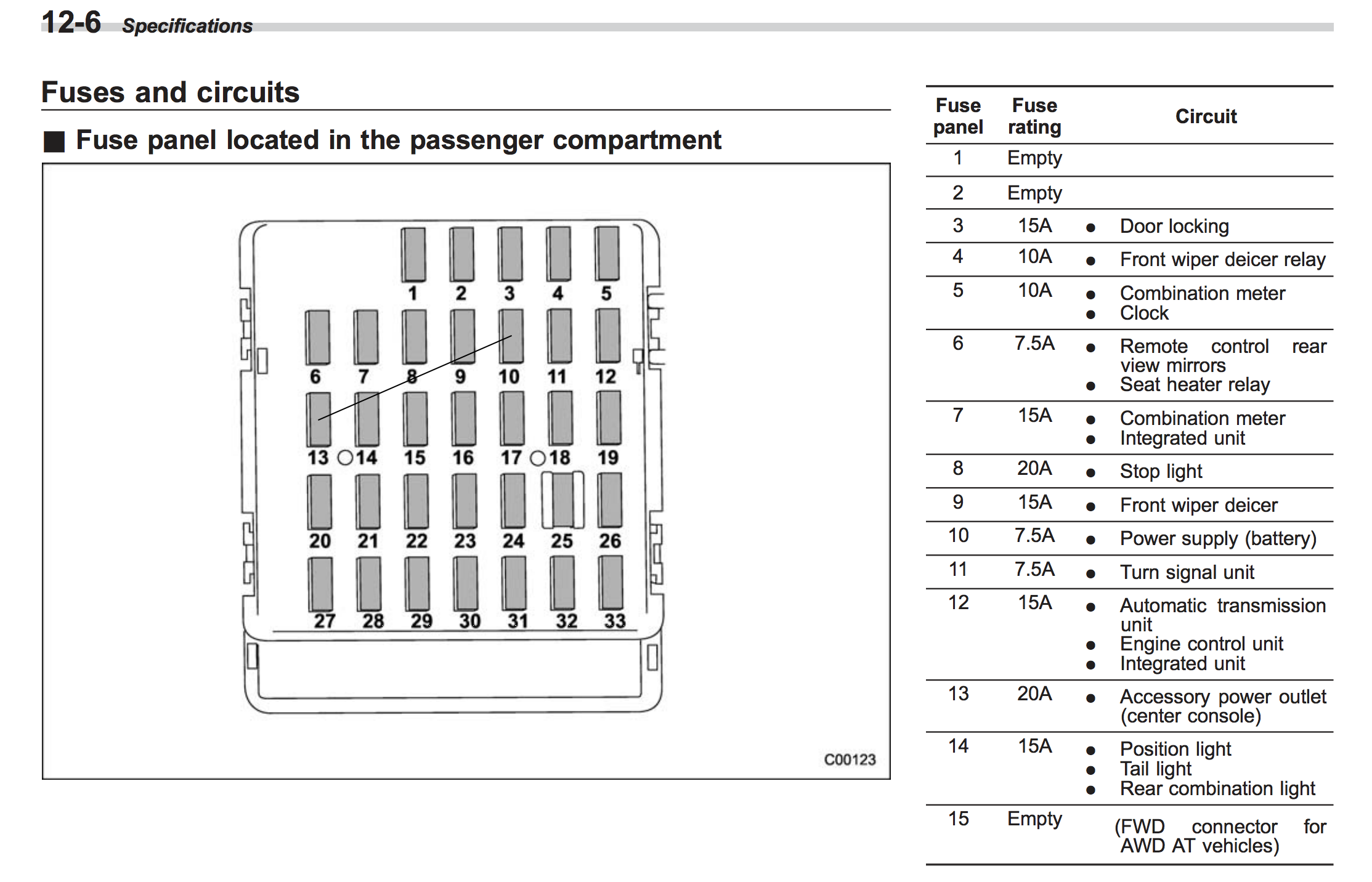 [TBQL_4184]  YF_1707] Lexus Es330 Fuse Box Location Free Diagram | Lexus Es330 Fuse Box Location |  | Norab Genion Hendil Mohammedshrine Librar Wiring 101