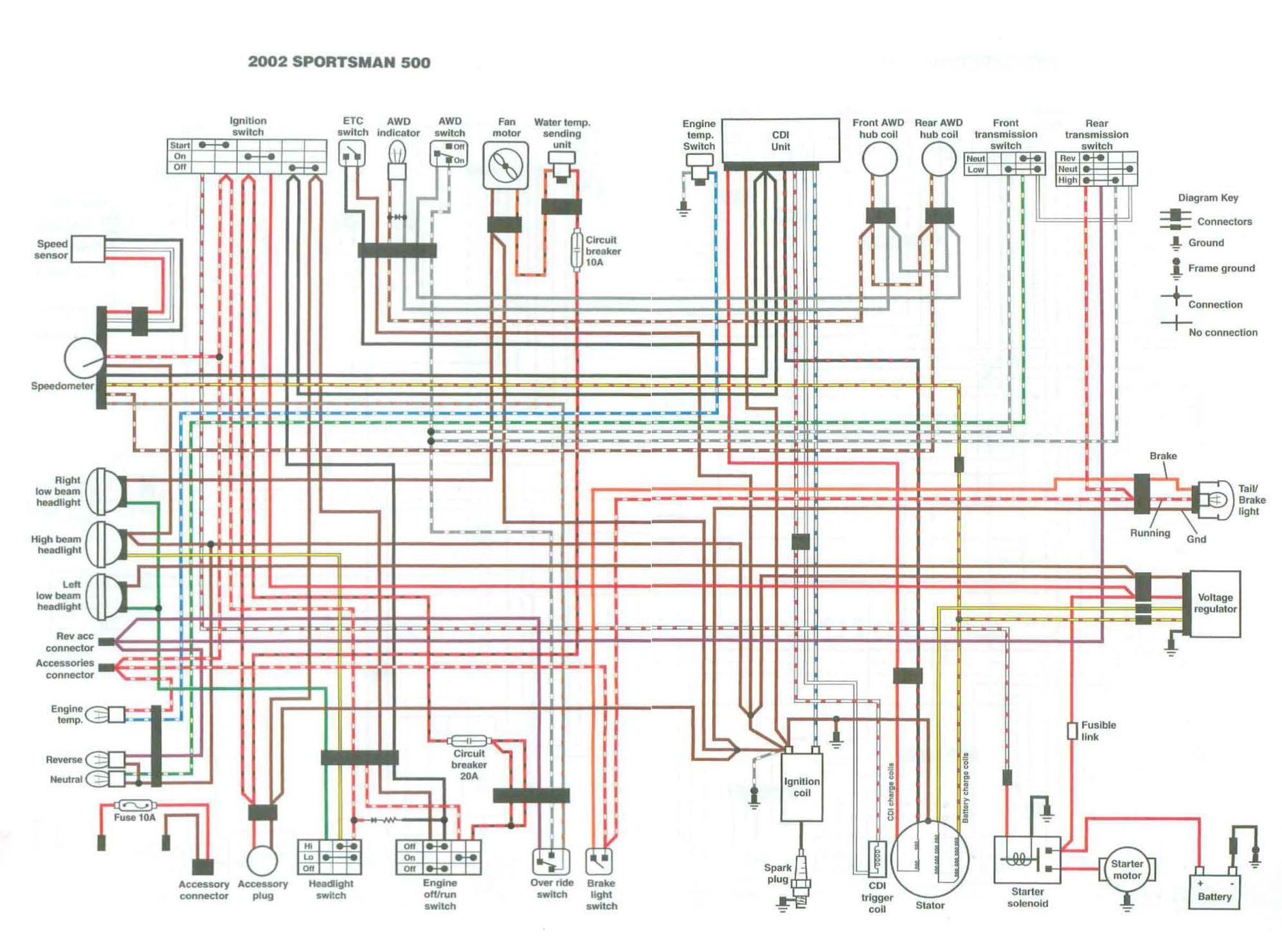 CW_3497] Polaris 335 Sportsman Parts Diagram Also Polaris Sportsman 500  Wiring Download DiagramBemua Dict Alia Bdel Joni Hete Dome Mohammedshrine Librar Wiring 101