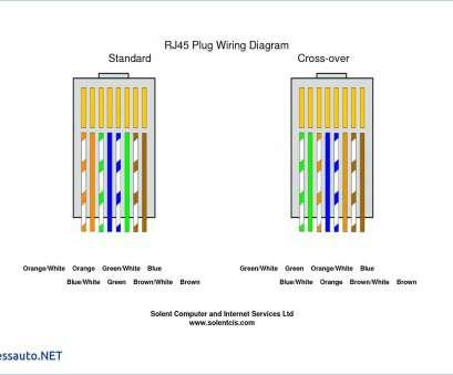gn7453 rj11 connector diagram free diagram
