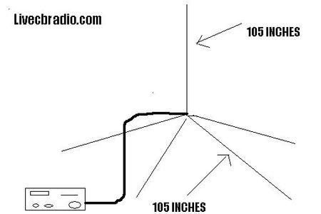 DL_8694] Cb Base Antenna Furthermore Pioneer Car Radio Wiring Diagram On CbOlyti Embo Ungo Momece Mohammedshrine Librar Wiring 101