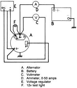 Bosch Regulator Wiring Schematics - Cadillac Fuel Pump Diagram -  plymouth.losdol.jeanjaures37.frWiring Diagram Resource