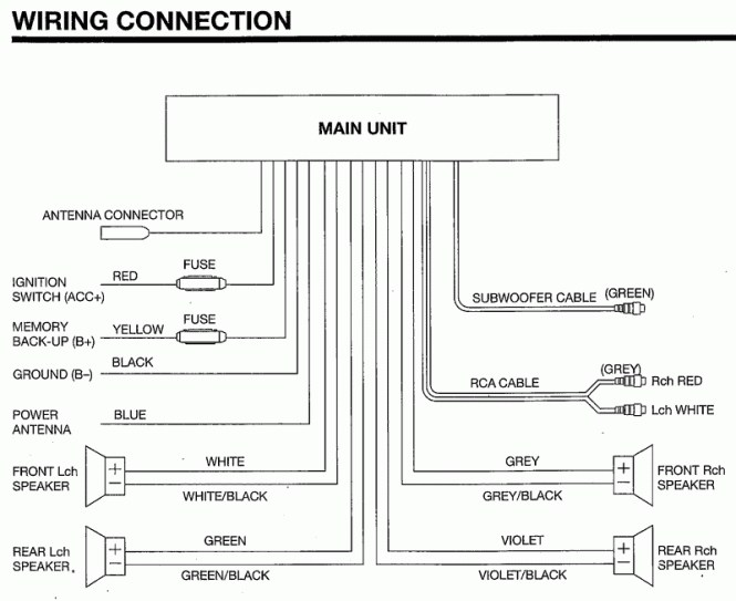 [DIAGRAM_38IS]  CF_9354] Sony Car Stereo Wiring Diagram Together With Sony Car Stereo Cdx Schematic  Wiring | Wiring Diagram Sony Xplod Car Stereo |  | Para Caci Sianu Sulf Hutpa Bupi Isra Over Peted Redne Animo Isra  Mohammedshrine Librar Wiring 101