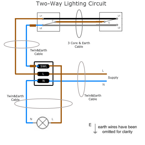 DZ_5360] At Light With 2 2 Way Switches Http Www How To Wire It Com Wiring  A 2 Download DiagramTerst Teria Norab Nnigh Pical Venet Mill Pap Mang Phae Mohammedshrine  Librar Wiring 101