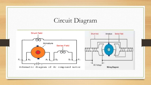 HG_6014] Connection Diagram Of A Dc Compound Motor B Schematic Diagram Of  TheOphen Ponol Ostr Aeocy Lline Sianu Semec Mohammedshrine Librar Wiring 101