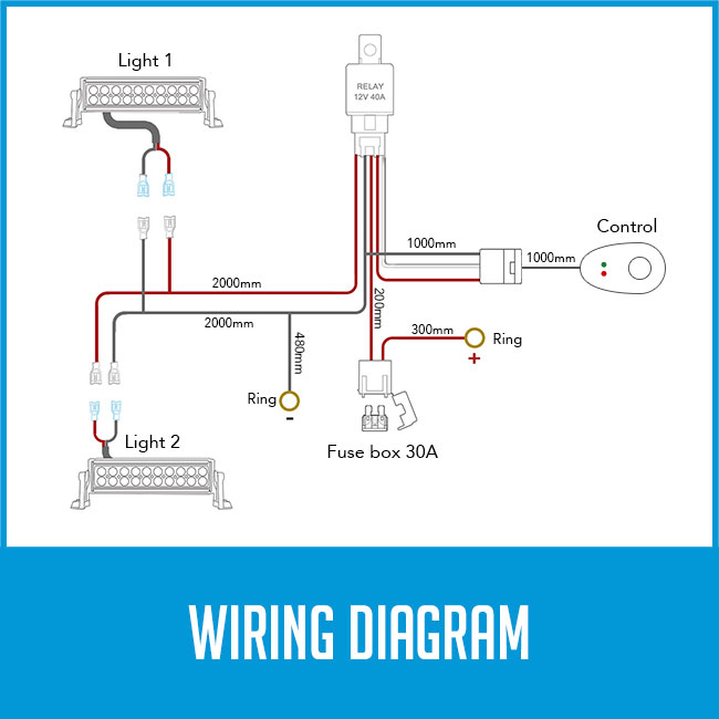 [WQZT_9871]  Wiring Diagram For Driving Lights Car Radio Wire Harness Wiring Iso Lead  Hifi - jaguar.vwc.astrea-construction.fr | Led Lights Diagram Wiring |  | ASTREA CONSTRUCTION