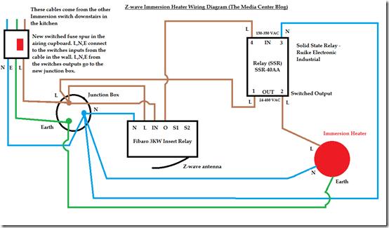 VG_6335] Wiring Diagram Immersion Heater Wiring Diagram Immersion Heater  Wiring Download DiagramWida Scoba Bocep Mohammedshrine Librar Wiring 101