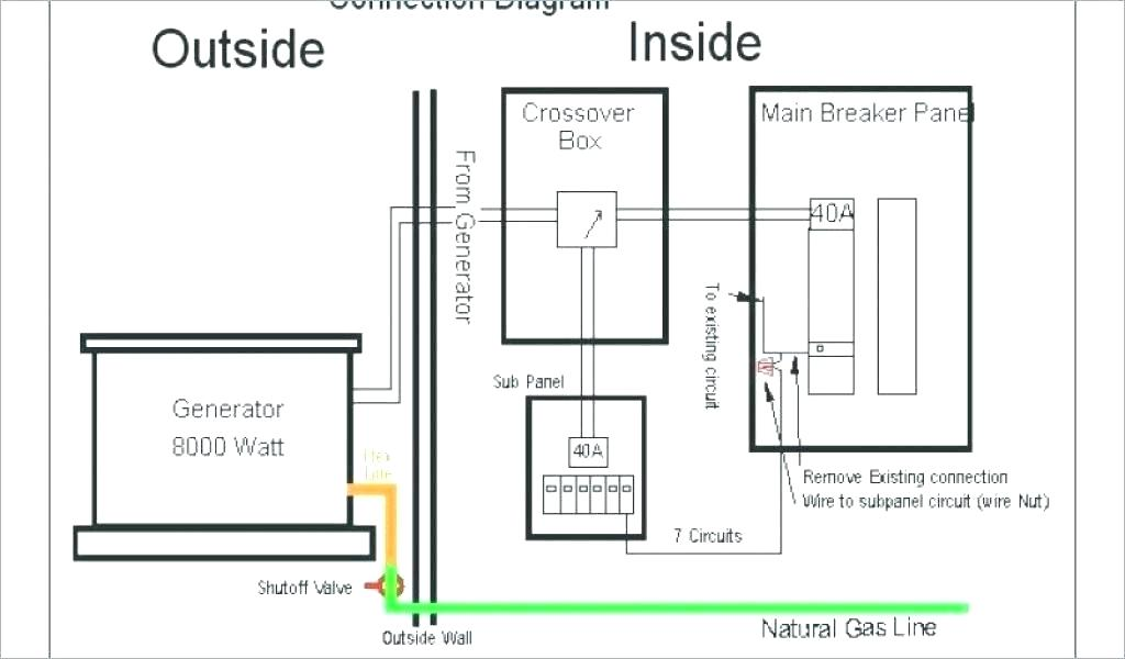 Home Backup Generator Wiring Diagram