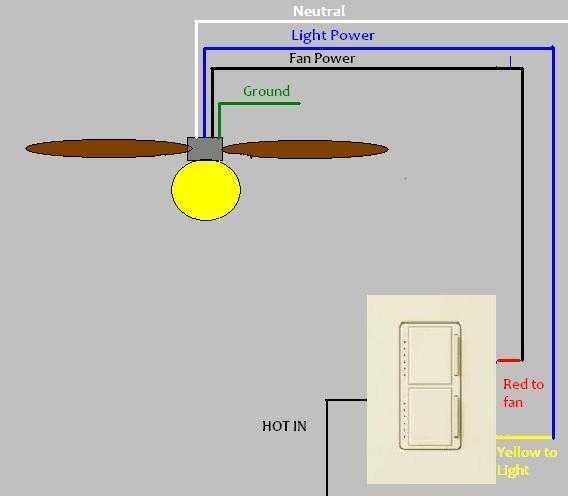 Hy 4262 Ceiling Fan Dimmer Switches Wiring Diagram Download Diagram