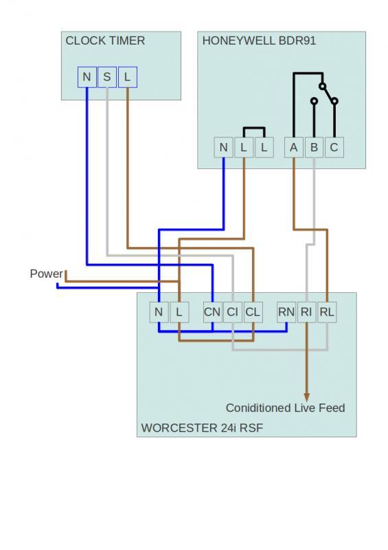Worcester Greenstar 24i Junior Wiring Diagram