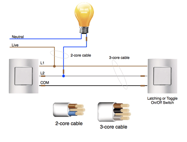 Fantastic I Am Trying To Install A 2 Gang 1Way Dimmer Switch On My Wiring Cloud Ymoonsalvmohammedshrineorg