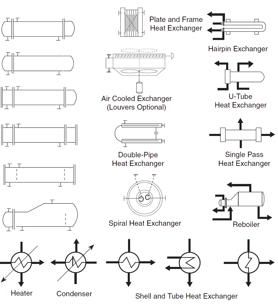 Awesome Hvac Schematic Symbols Wiring Diagram Wiring Cloud Orsalboapumohammedshrineorg