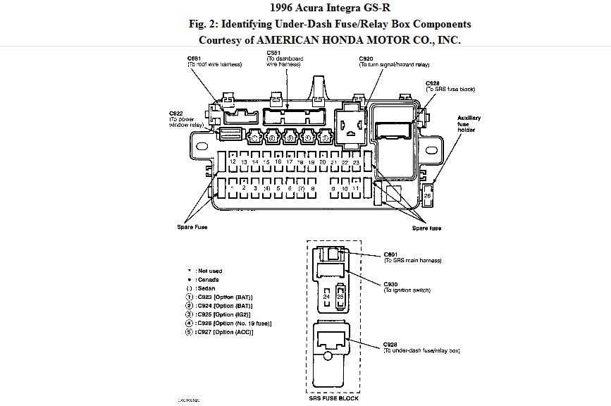 AR_3568] Wiring Diagram Also 1995 Acura Legend Fuse Diagram As Well 1996  Acura Free DiagramLing Push Bepta Mohammedshrine Librar Wiring 101