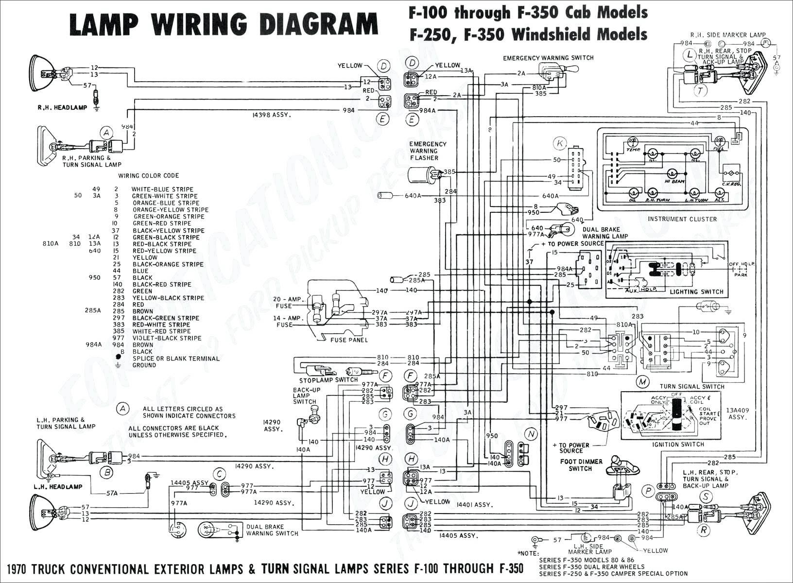 EY_3230] 2005 Ford F 150 Wiring Diagram Schematic WiringEumqu Capem Mohammedshrine Librar Wiring 101